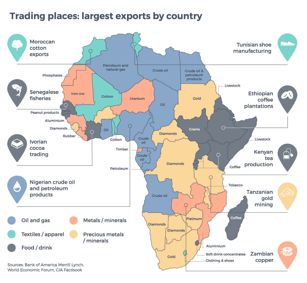 AfCFTA in 2020: Challenges ahead and keys to success | Orbitt